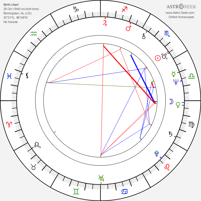 Kate Jackson - Astrology Natal Birth Chart
