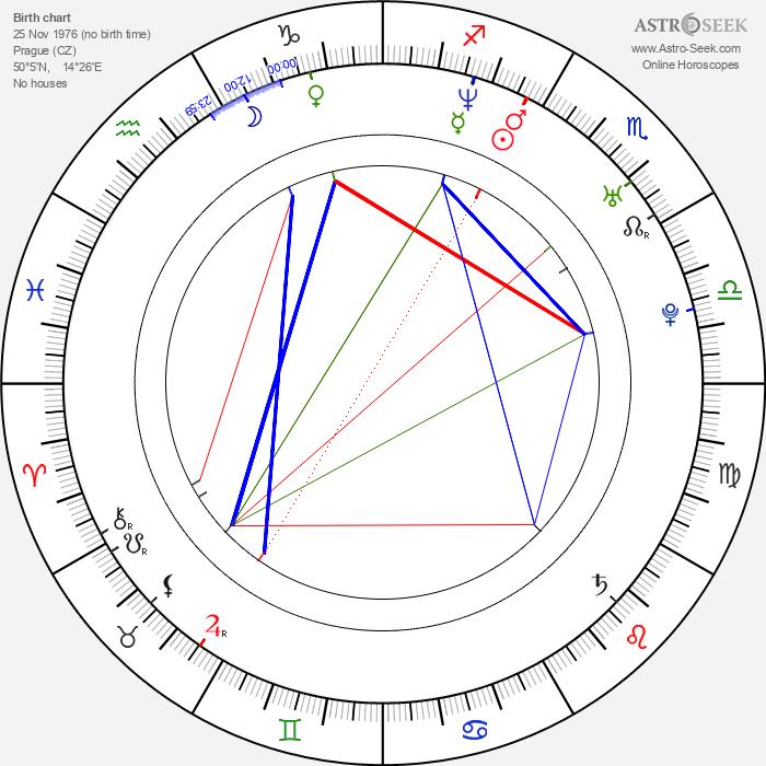 Kate Jones - Astrology Natal Birth Chart