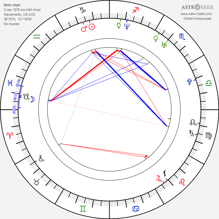 Kate Levering - Astrology Natal Birth Chart