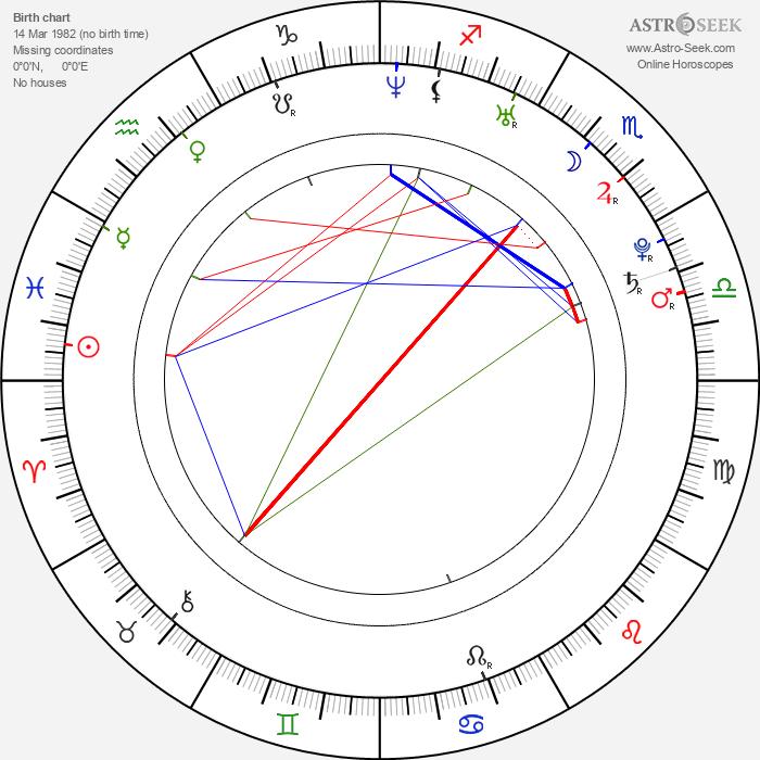 Kate Maberly - Astrology Natal Birth Chart