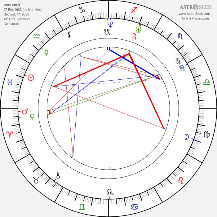 Kate Mara - Astrology Natal Birth Chart