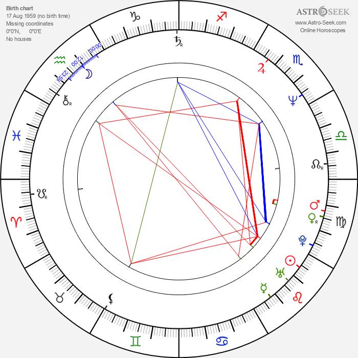 Kate McNeil - Astrology Natal Birth Chart