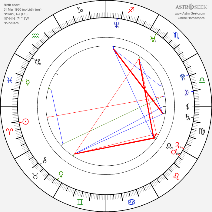 Kate Micucci - Astrology Natal Birth Chart