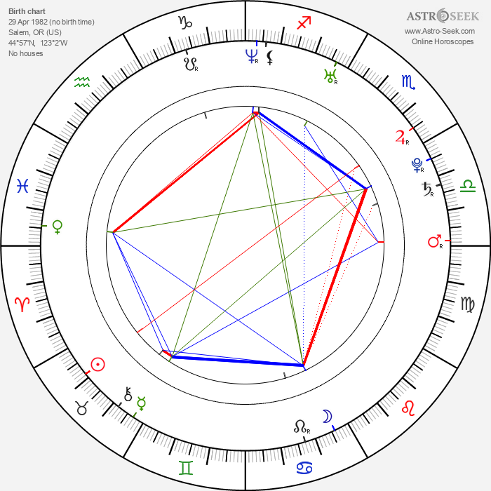 Kate Nauta - Astrology Natal Birth Chart