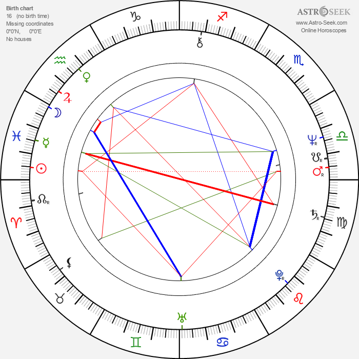 Kate Nelligan - Astrology Natal Birth Chart