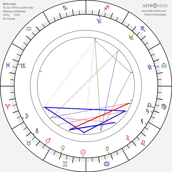 Kate Tsui - Astrology Natal Birth Chart