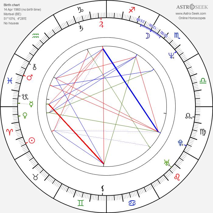 Katelijne Damen - Astrology Natal Birth Chart