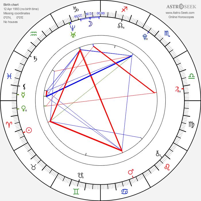 Katelyn Pippy - Astrology Natal Birth Chart