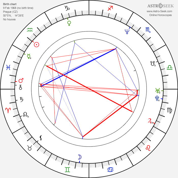 Kateřina Brožová - Astrology Natal Birth Chart