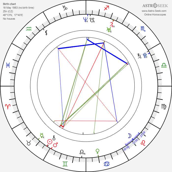 Kateřina Čechová - Astrology Natal Birth Chart