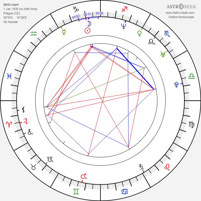 Kateřina Göttlichová - Astrology Natal Birth Chart