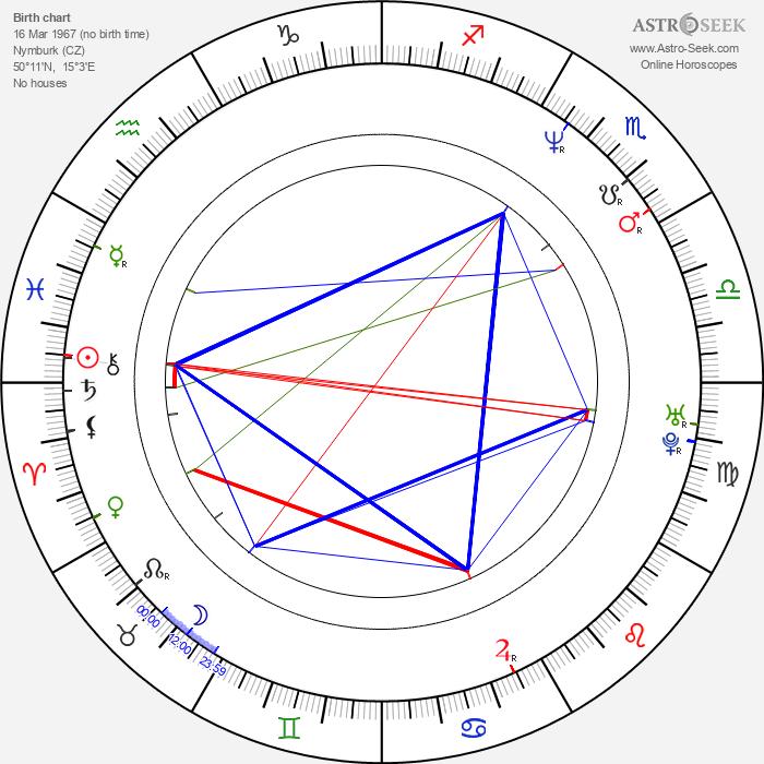 Kateřina Hamrová - Astrology Natal Birth Chart