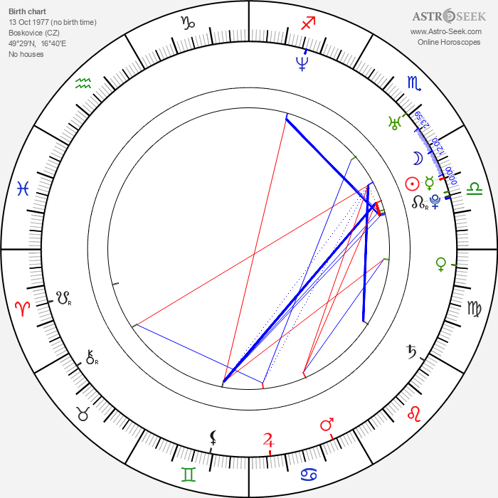 Kateřina Holánová - Astrology Natal Birth Chart