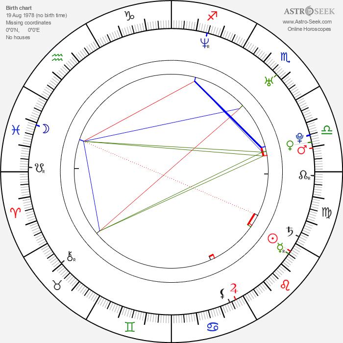 Kateřina Hovorková - Astrology Natal Birth Chart
