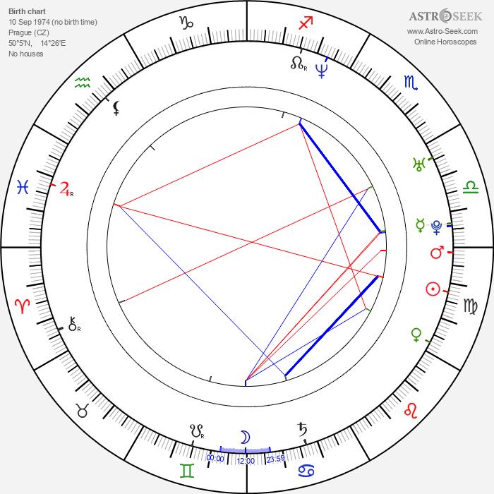 Kateřina Hrachovcová-Herčíková - Astrology Natal Birth Chart