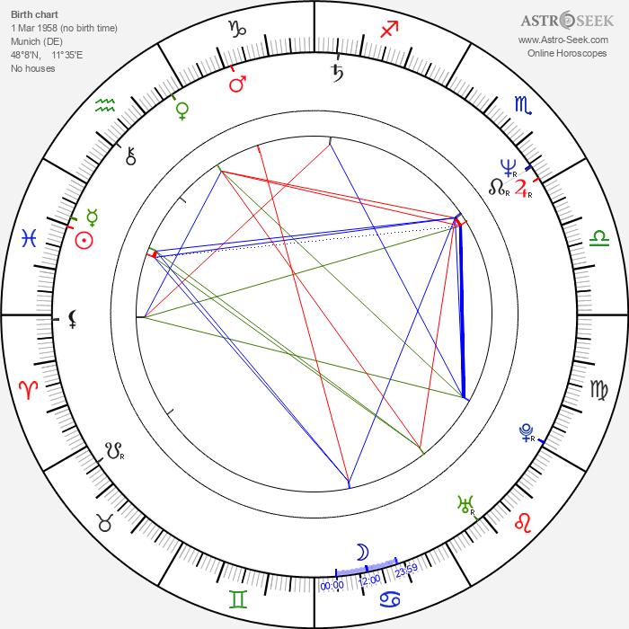 Katerina Jacob - Astrology Natal Birth Chart