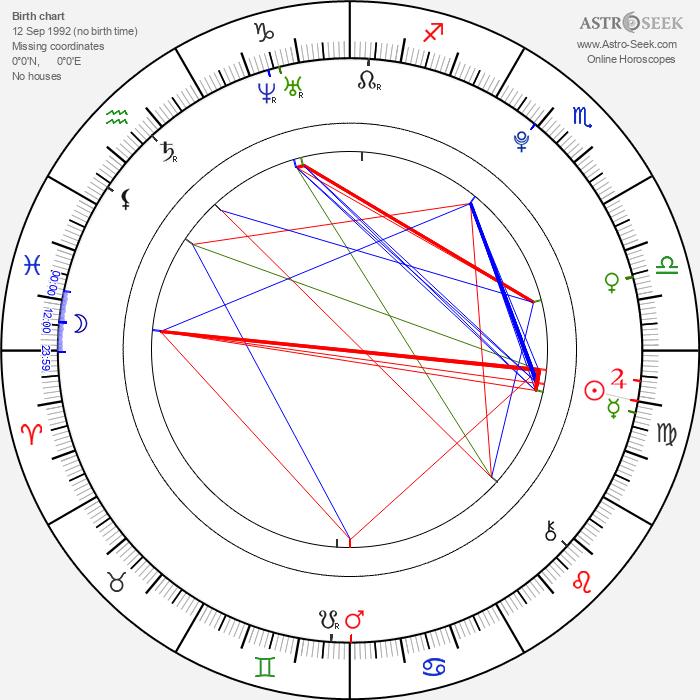 Kateřina Jandáčková - Astrology Natal Birth Chart