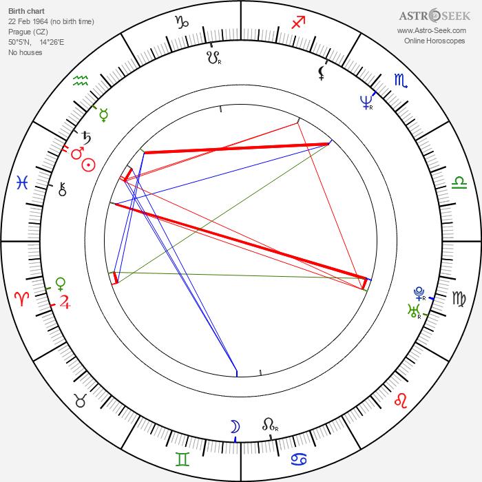 Kateřina Janouchová - Astrology Natal Birth Chart