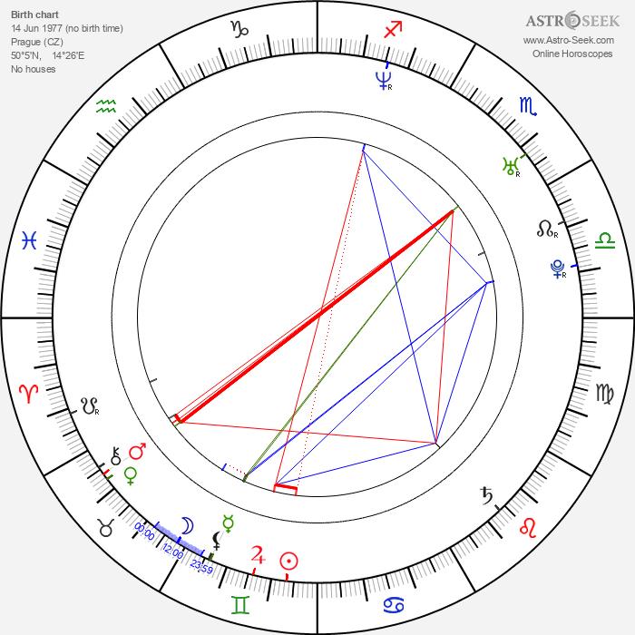 Kateřina Klasnová - Astrology Natal Birth Chart