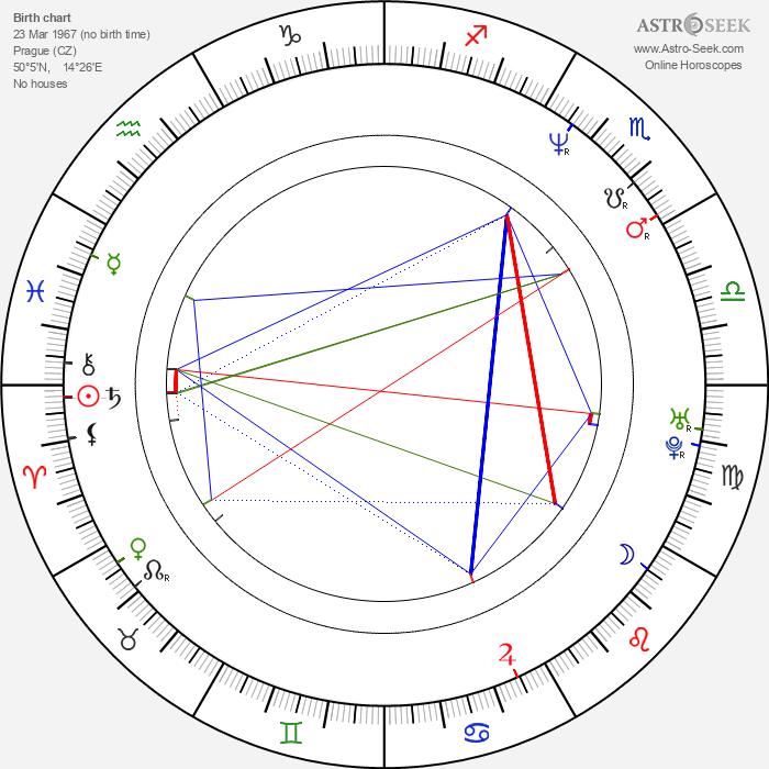 Kateřina Kornová - Astrology Natal Birth Chart