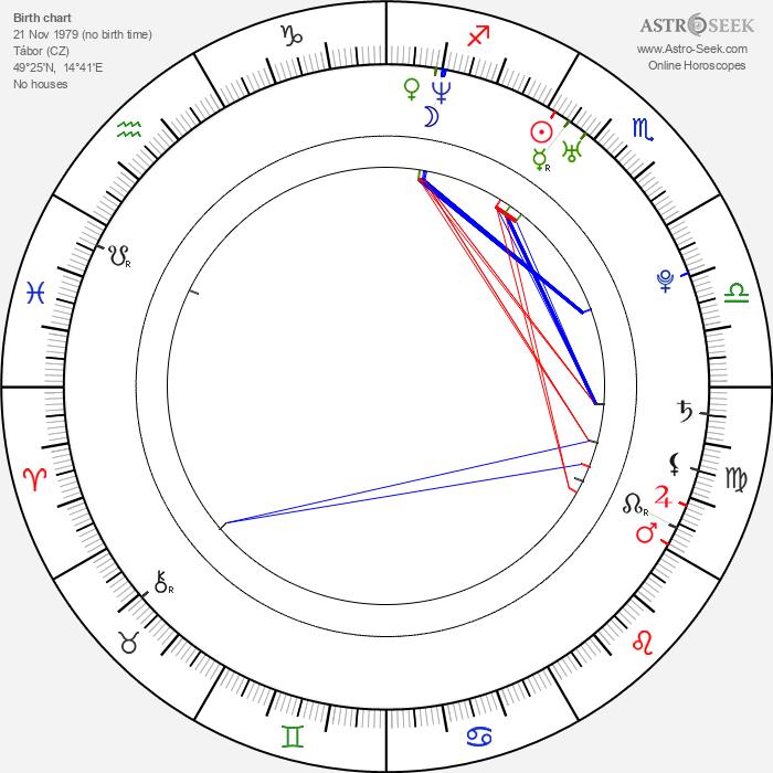 Kateřina Kristelová - Astrology Natal Birth Chart