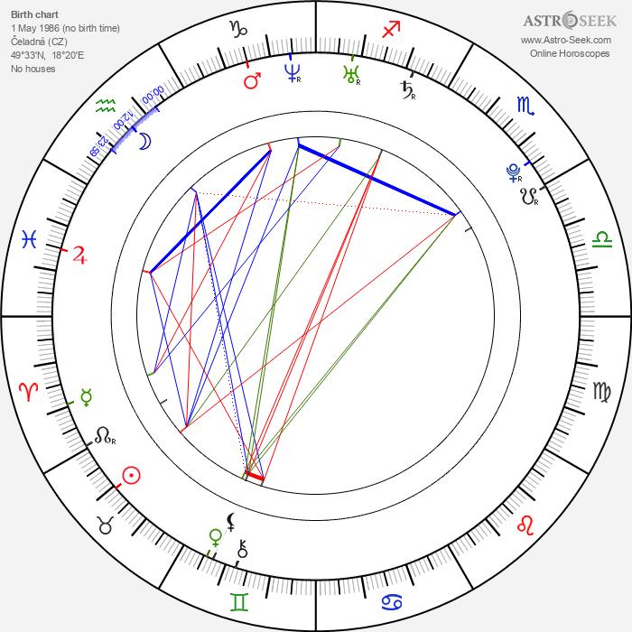 Kateřina Liďáková - Astrology Natal Birth Chart