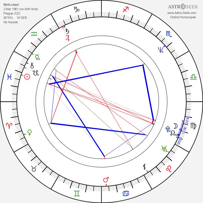 Kateřina Lojdová - Astrology Natal Birth Chart