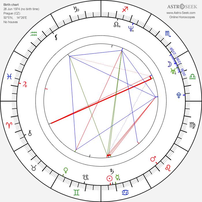 Kateřina Marie Rychnovska - Astrology Natal Birth Chart