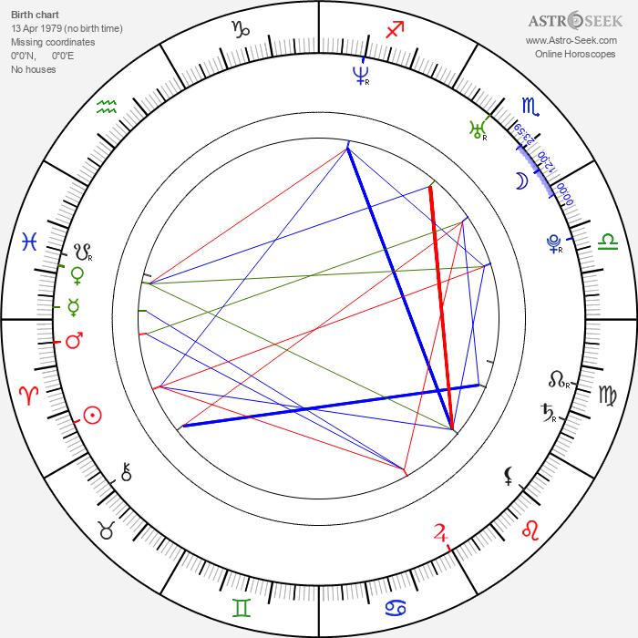Kateřina Mátlová - Astrology Natal Birth Chart