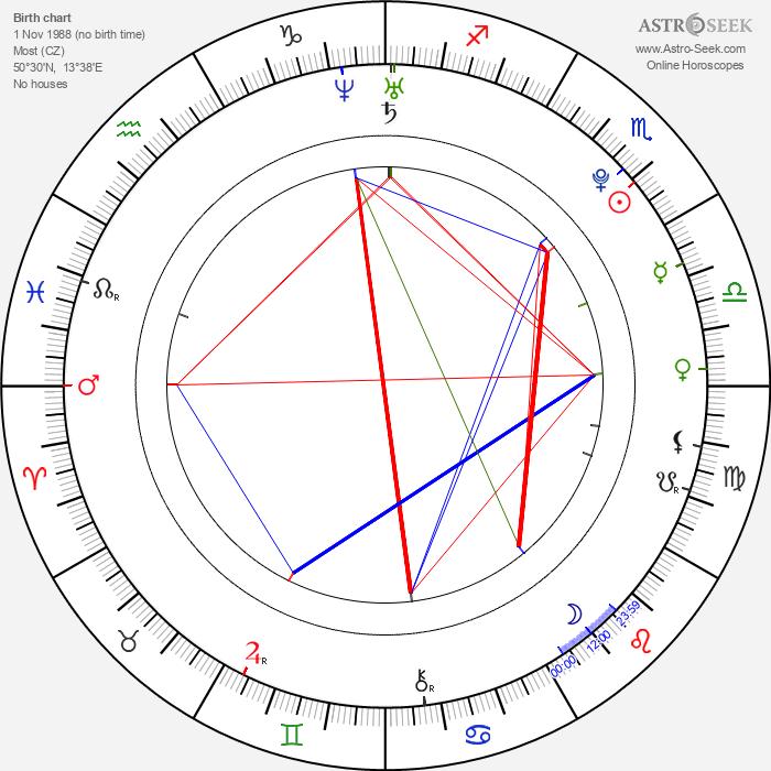 Kateřina Netolická - Astrology Natal Birth Chart