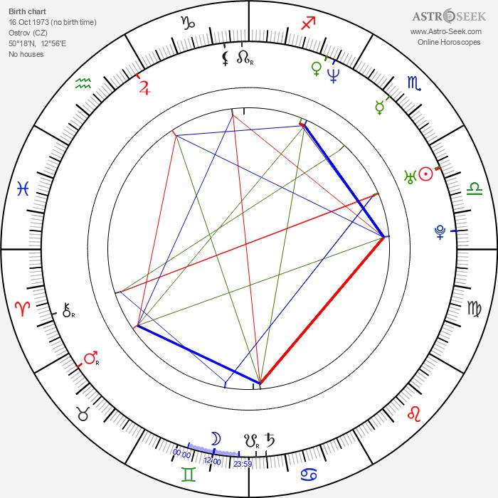 Kateřina Petrová - Astrology Natal Birth Chart