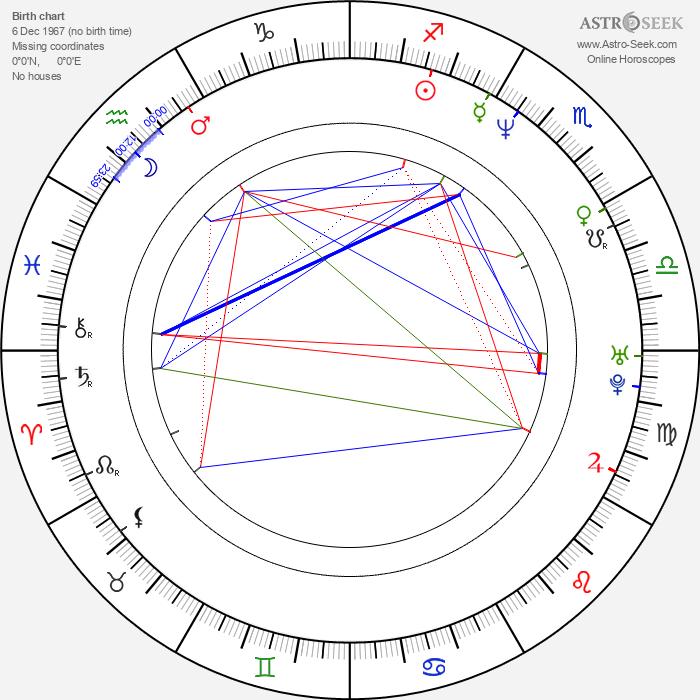 Kateřina Pindejová - Astrology Natal Birth Chart