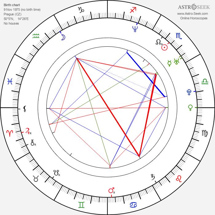 Kateřina Urbancová - Astrology Natal Birth Chart