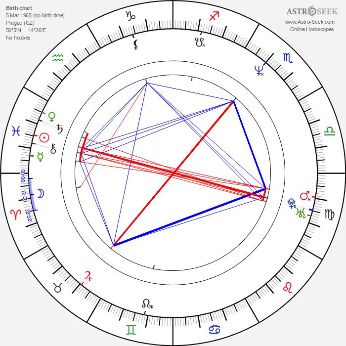 Kateřina Vinická - Astrology Natal Birth Chart