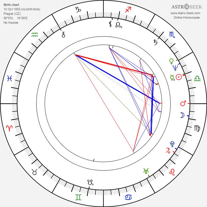 Kateřina Vlková - Astrology Natal Birth Chart