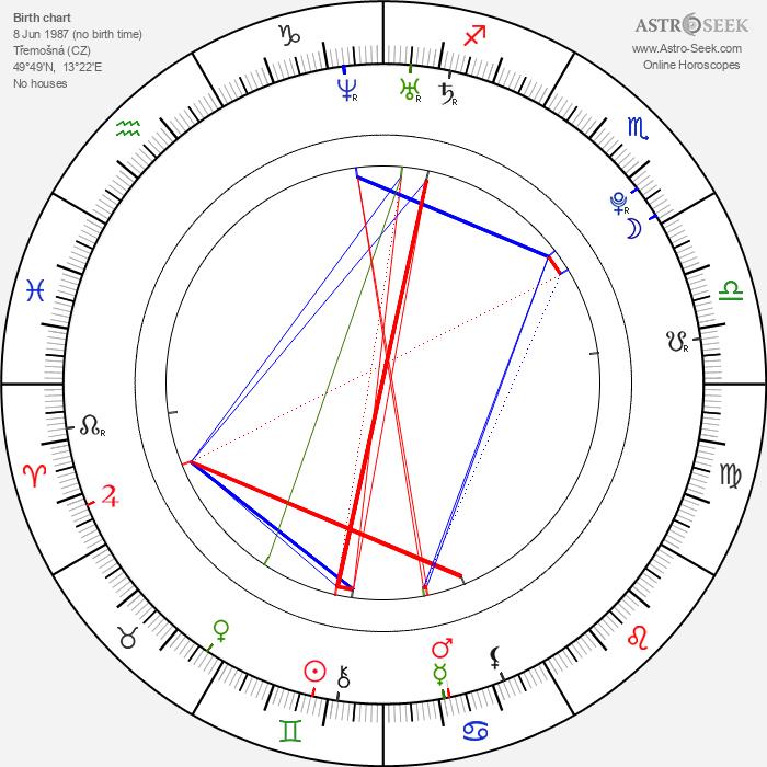 Kateřina Wiesnerová - Astrology Natal Birth Chart