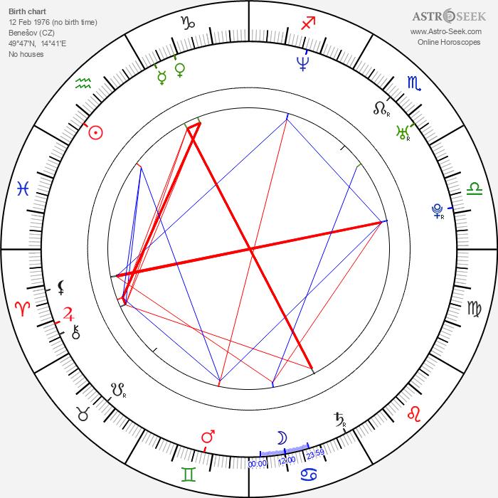Kateřina Winterová - Astrology Natal Birth Chart