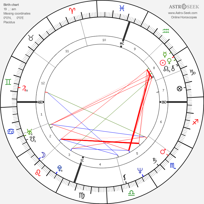 Katey Sagal - Astrology Natal Birth Chart