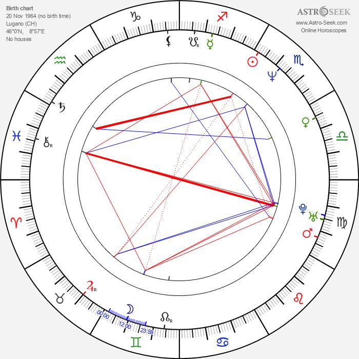 Katharina Böhm - Astrology Natal Birth Chart
