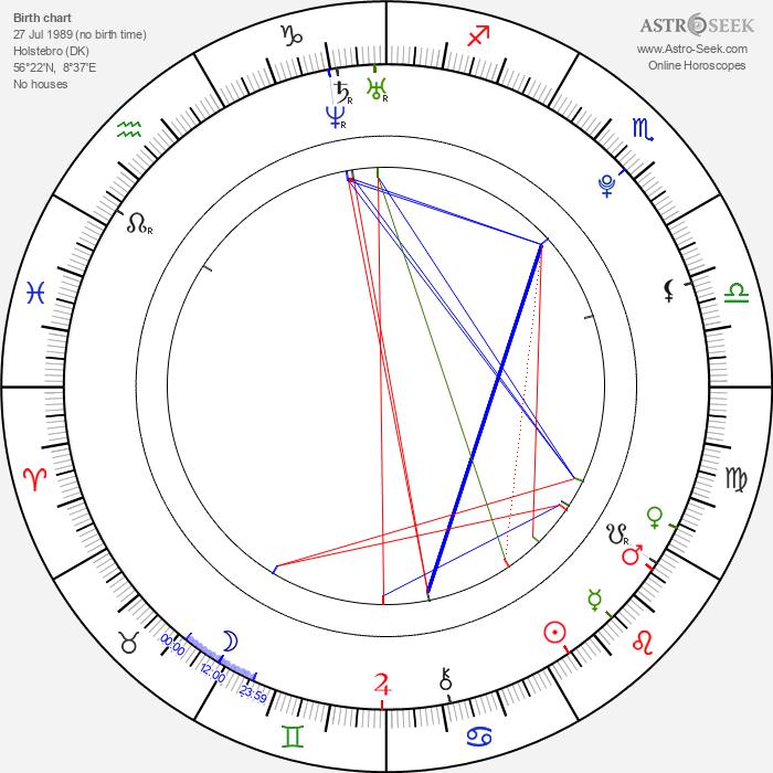 Katharina Damm - Astrology Natal Birth Chart