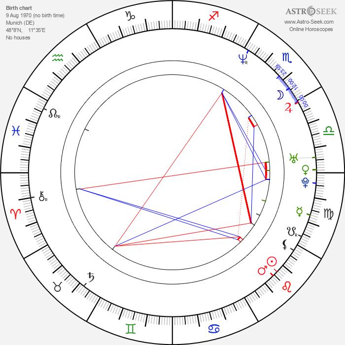 Katharina Schmaltz - Astrology Natal Birth Chart