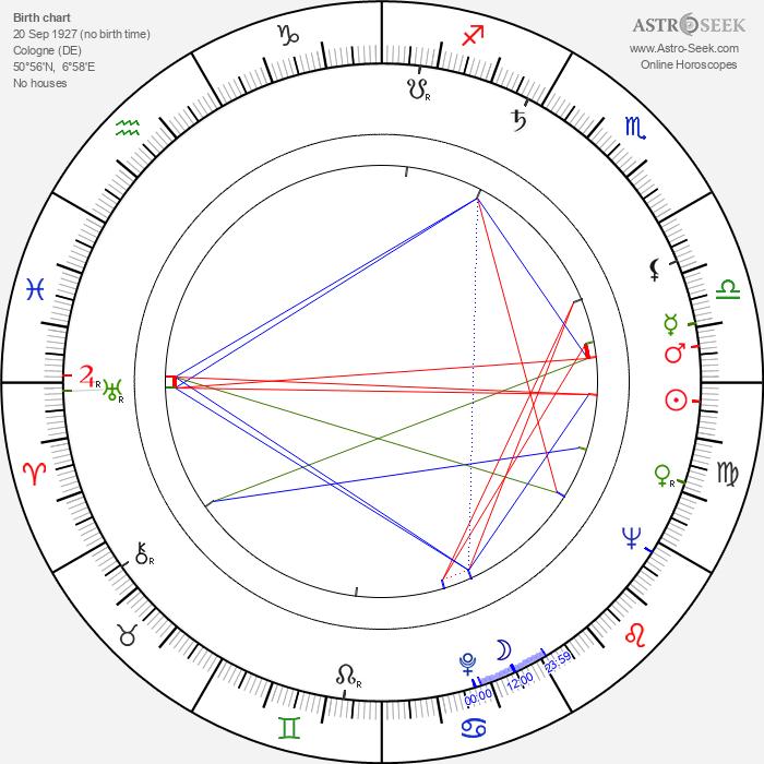 Katharina Tüschen - Astrology Natal Birth Chart