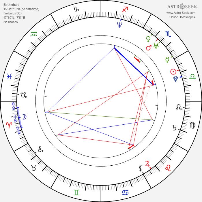 Katharina Wackernagel - Astrology Natal Birth Chart