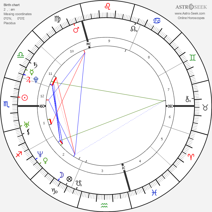Katharine Isabelle - Astrology Natal Birth Chart