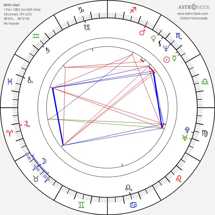 Katherine Disque - Astrology Natal Birth Chart