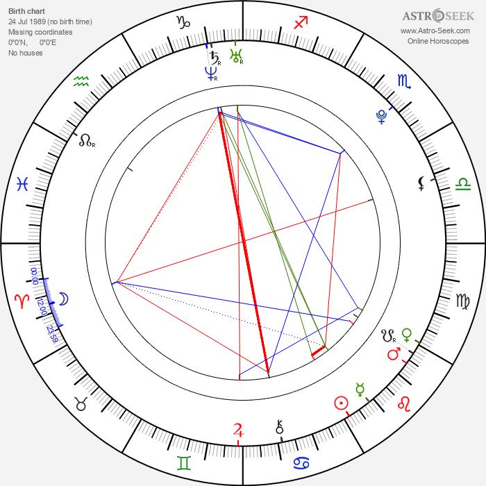 Katherine Hadford - Astrology Natal Birth Chart