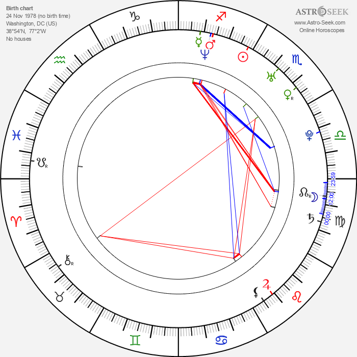 Katherine Heigl - Astrology Natal Birth Chart