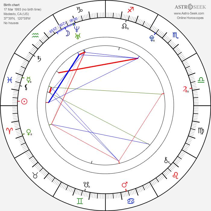 Katherine Hurley - Astrology Natal Birth Chart