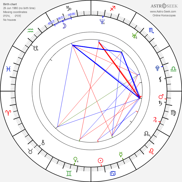 Katherine Jenkins - Astrology Natal Birth Chart