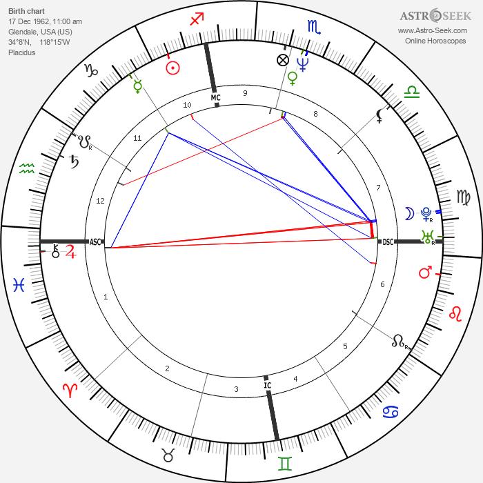 Katherine McWorter - Astrology Natal Birth Chart